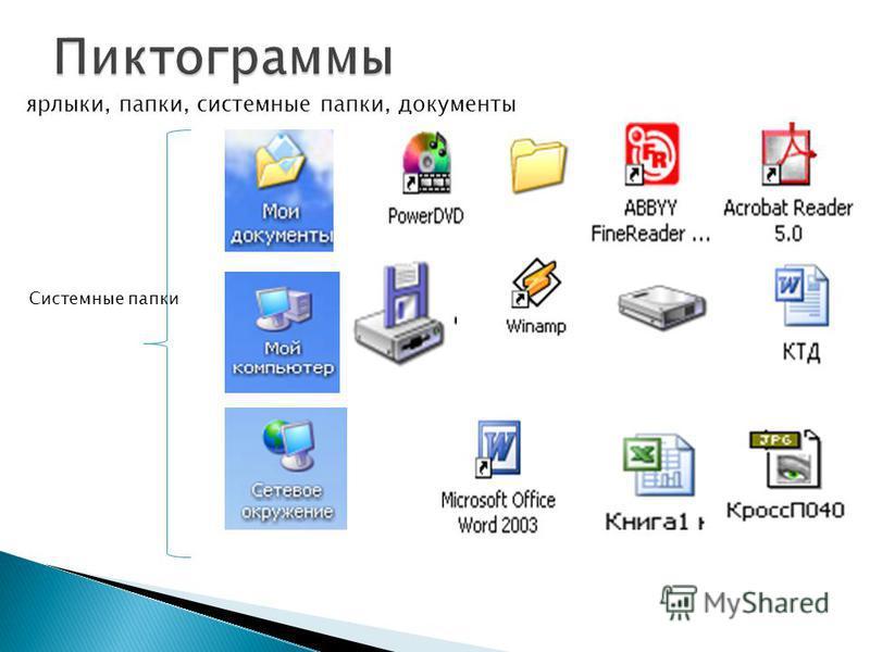 ярлыки, папки, системные папки, документы Системные папки
