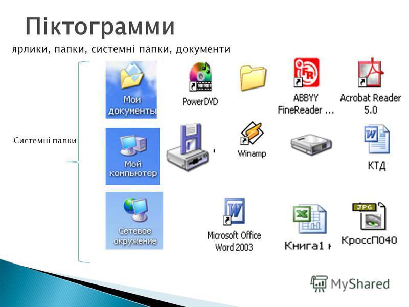 ярлики, папки, системні папки, документи Системні папки Піктограмми