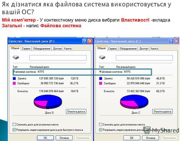 Мій комп'ютер - У контекстному меню диска вибрати Властивості -вкладка Загальні - напис Файлова система