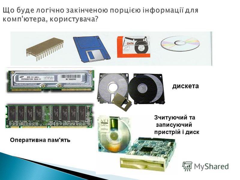 Оперативна пам'ять дискета Зчитуючий та записуючий пристрій і диск