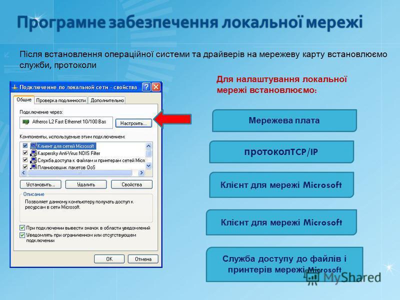 Програмне забезпечення локальної мережі Після встановлення операційної системи та драйверів на мережеву карту встановлюємо служби, протоколи Для налаштування локальної мережі встановлюємо : Мережева плата Клієнт для мережі Microsoft протокол TCP/IP С