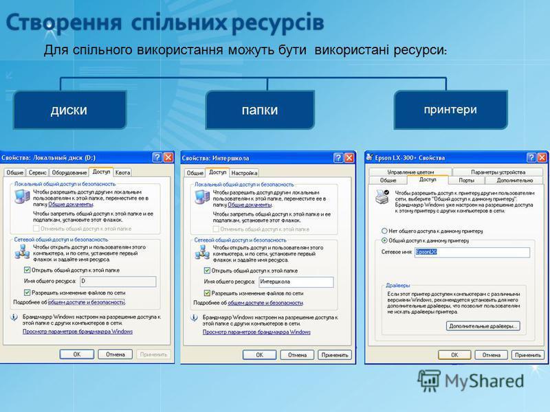 Створення спільних ресурсів Для спільного використання можуть бути використані ресурси : дискипапки принтери