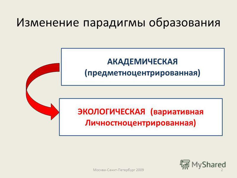 Изменение парадигмы образования Москва-Санкт-Петербург 20092 АКАДЕМИЧЕСКАЯ (предметно центрированная) ЭКОЛОГИЧЕСКАЯ (вариативная Личностноцентрированная)