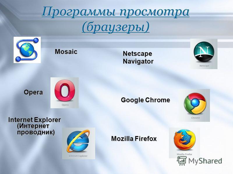 Программы просмотра (браузеры) Internet Explorer (Интернет проводник) Opera Mozilla Firefox Netscape Navigator Google Chrome Mosaic
