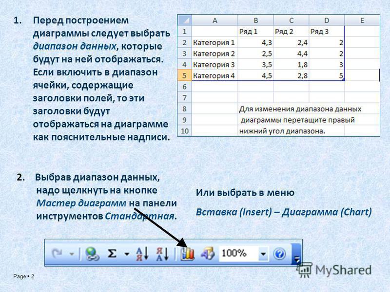 Page 2 1. Перед построением диаграммы следует выбрать диапазон данных, которые будут на ней отображаться. Если включить в диапазон ячейки, содержащие заголовки полей, то эти заголовки будут отображаться на диаграмме как пояснительные надписи. 2. Выбр
