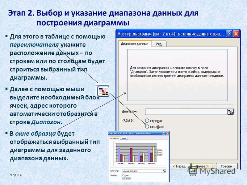 Page 4 Этап 2. Выбор и указание диапазона данных для построения диаграммы Для этого в таблице с помощью переключателя укажите расположение данных – по строкам или по столбцам будет строиться выбранный тип диаграммы. Далее с помощью мыши выделите необ