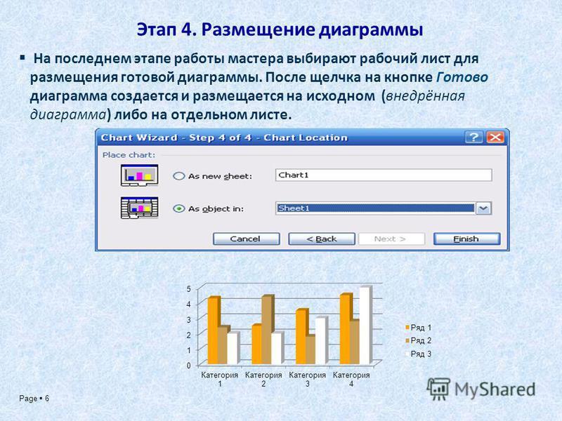 Page 6 Этап 4. Размещение диаграммы На последнем этапе работы мастера выбирают рабочий лист для размещения готовой диаграммы. После щелчка на кнопке Готово диаграмма создается и размещается на исходном (внедрённая диаграмма) либо на отдельном листе.