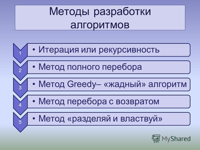 Методы разработки алгоритмов 1 Итерация или рекурсивность 2 Метод полного перебора 3 Метод Greedy– «жадный» алгоритм 4 Метод перебора с возвратом 5 Метод «разделяй и властвуй»