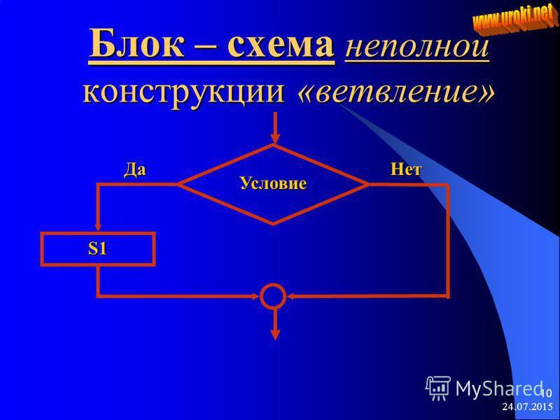 24.07.2015 10 Блок – схема неполной конструкции «ветвление» Условие Да Нет S1