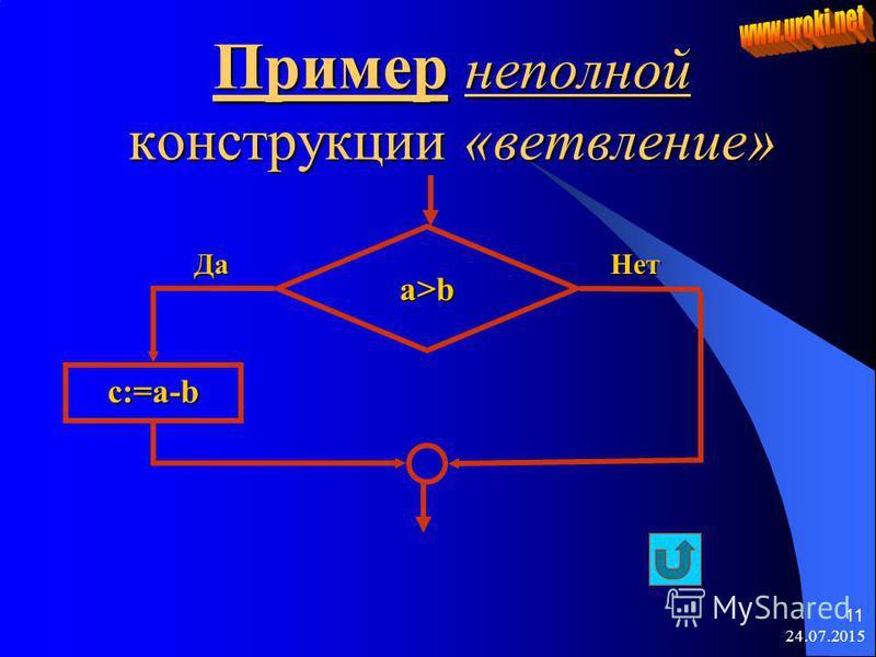 24.07.2015 11 Пример неполной конструкции «ветвление» a>b Да Нет c:=a-b