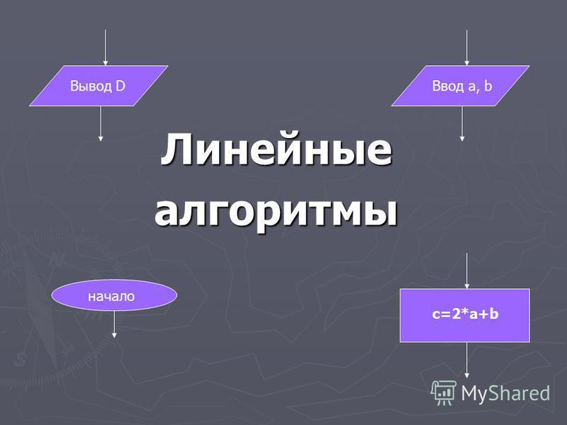 Линейныеалгоритмы Ввод a, b с=2*a+b начало Вывод D
