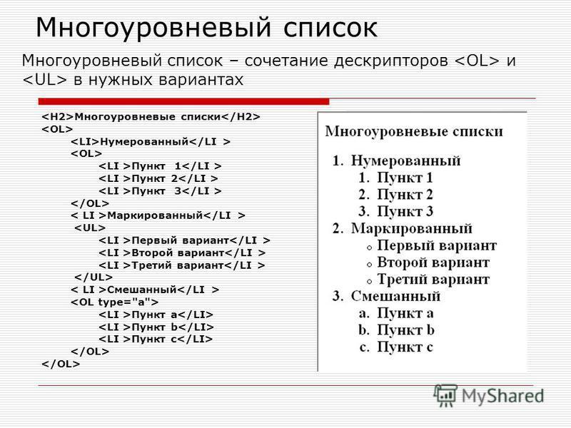 Многоуровневый список Многоуровневые списки Нумерованный Пункт 1 Пункт 2 Пункт 3 Маркированный Первый вариант Второй вариант Третий вариант Смешанный Пункт a Пункт b Пункт c Многоуровневый список – сочетание дескрипторов и в нужных вариантах