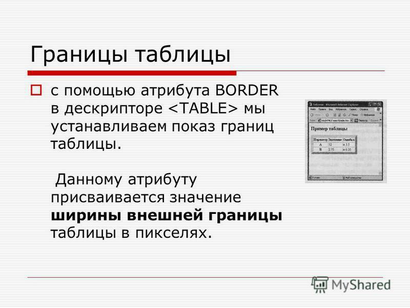 Границы таблицы с помощью атрибута BORDER в дескрипторе мы устанавливаем показ границ таблицы. Данному атрибуту присваивается значение ширины внешней границы таблицы в пикселях.