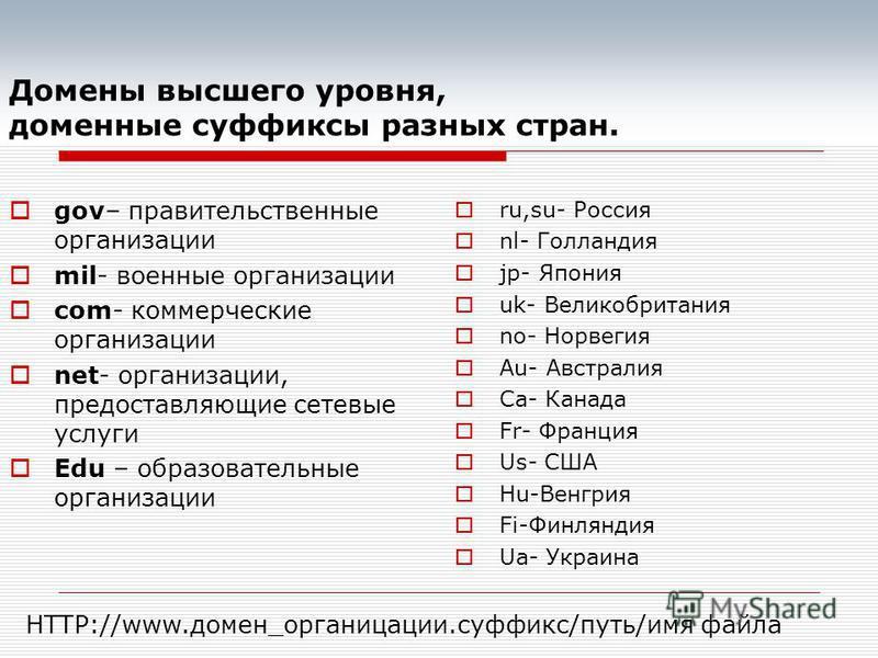 Домены высшего уровня, доменные суффиксы разных стран. gov– правительственные организации mil- военные организации com- коммерческие организации net- организации, предоставляющие сетевые услуги Edu – образовательные организации ru,su- Россия nl- Голл