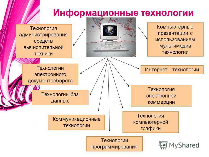 Информационные технологии Технология администрирования средств вычислительной техники Технологии электронного документооборота Технологии баз данных Коммуникационные технологии Технологии программирования Технология компьютерной графики Технология эл