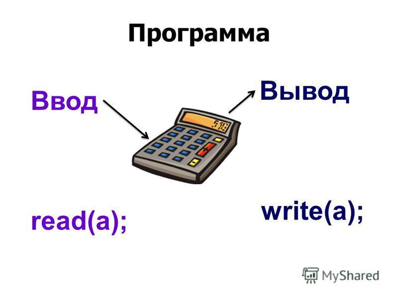 Программа Ввод Вывод read(a); write(a);
