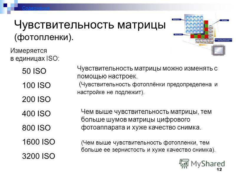 12 Чувствительность матрицы (фотопленки). 50 ISO 100 ISO 200 ISO 400 ISO 800 ISO 1600 ISO 3200 ISO Чем выше чувствительность матрицы, тем больше шумов матрицы цифрового фотоаппарата и хуже качество снимка. Измеряется в единицах ISO: (Чем выше чувстви