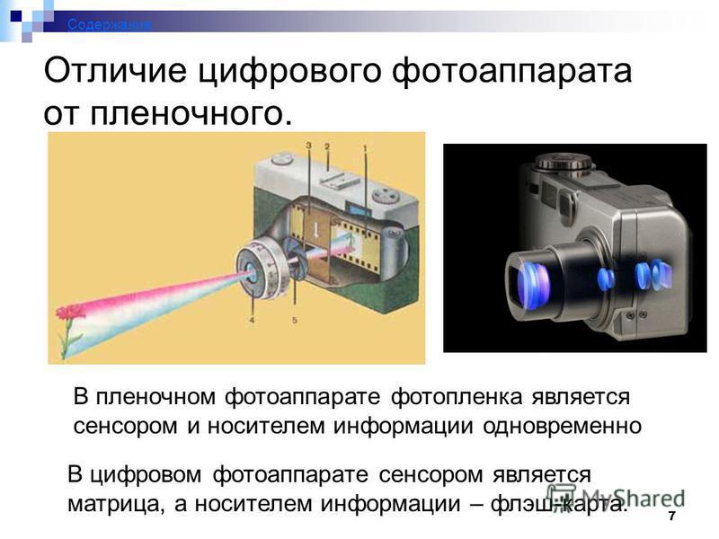 7 Отличие цифрового фотоаппарата от пленочного. В пленочном фотоаппарате фотопленка является сенсором и носителем информации одновременно В цифровом фотоаппарате сенсором является матрица, а носителем информации – флэш-карта. Содержание