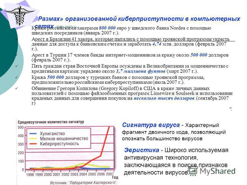 «Размах» организованной киберприступности в компьютерных сетях (2003-2007 г.г.) Кража российскими хакерами 800 000 евро у шведского банка Nordea с помощью шведских посредников (январь 2007 г.). Арест в Бразилии 41 хакера, которые пытались с помощью т
