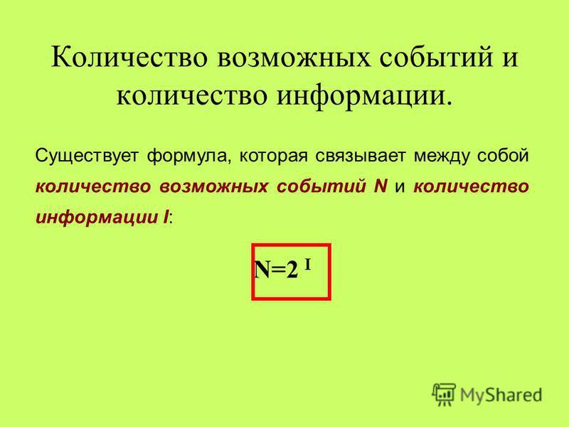 Количество возможных событий и количество информации. Существует формула, которая связывает между собой количество возможных событий N и количество информации I: N=2 I