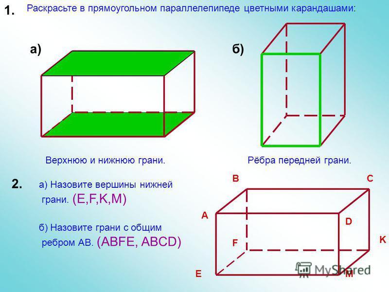 Раскрасьте в прямоугольном параллелепипеде цветными карандашами: Верхнюю и нижнюю грани.Рёбра передней грани. 1. б) 2. а) а) Назовите вершины нижней грани. (E,F,K,M) б) Назовите грани с общим ребром АВ. (ABFE, ABCD) A BC D E F K M