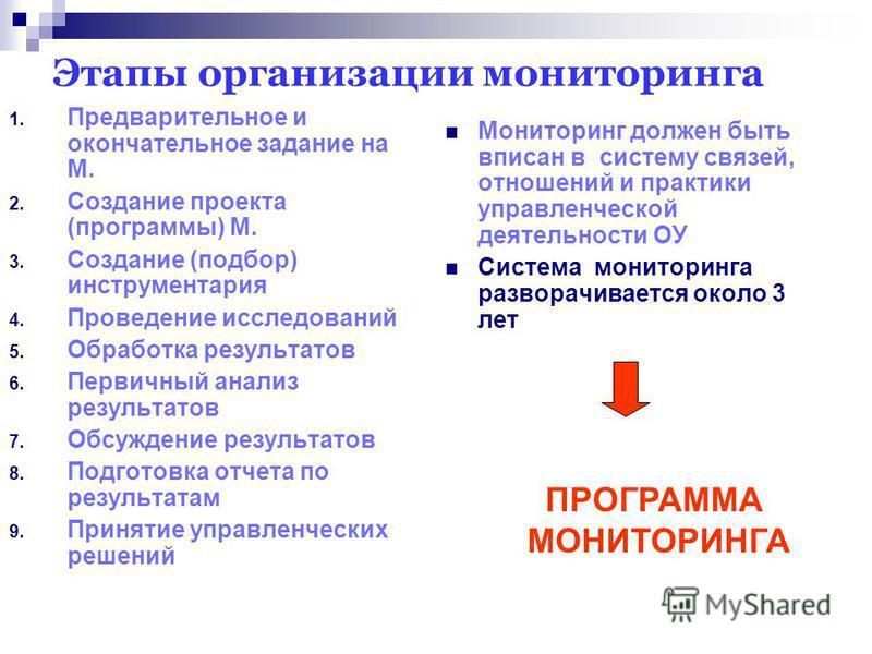 Этапы организации мониторинга 1. Предварительное и окончательное задание на М. 2. Создание проекта (программы) М. 3. Создание (подбор) инструментария 4. Проведение исследований 5. Обработка результатов 6. Первичный анализ результатов 7. Обсуждение ре