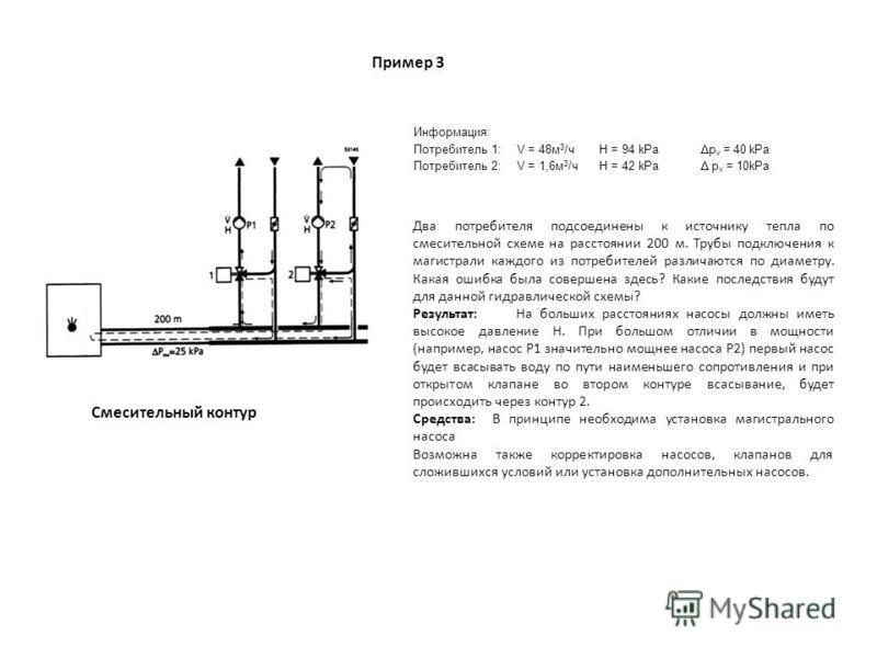 Пример 3 Информация: Потребитель 1:V = 48 м 3 /чH = 94 kPa p v = 40 kPa Потребитель 2:V = 1,6 м 3 /чH = 42 kPa p v = 10kPa Два потребителя подсоединены к источнику тепла по смесительной схеме на расстоянии 200 м. Трубы подключения к магистрали каждог