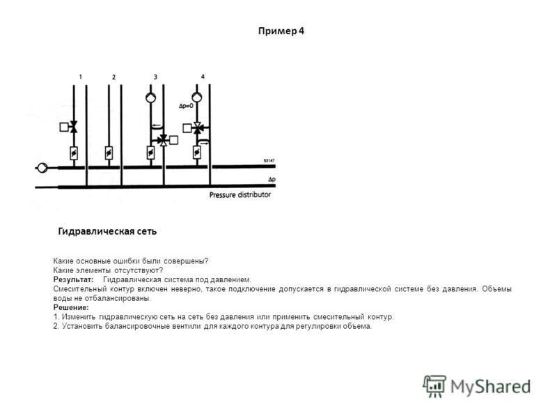 Пример 4 Гидравлическая сеть Какие основные ошибки были совершены? Какие элементы отсутствуют? Результат: Гидравлическая система под давлением. Смесительный контур включен неверно, такое подключение допускается в гидравлической системе без давления.
