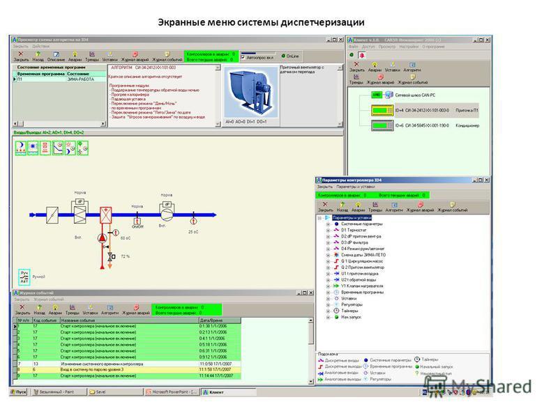 Экранные меню системы диспетчеризации