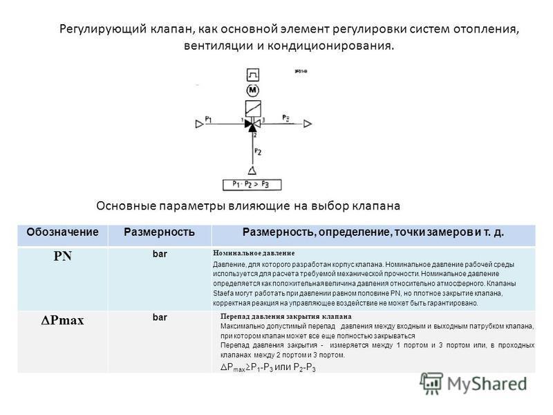 Регулирующий клапан, как основной элемент регулировки систем отопления, вентиляции и кондиционирования. Основные параметры влияющие на выбор клапана Обозначение РазмерностьРазмерность, определение, точки замеров и т. д. PN bar Номинальное давление Да