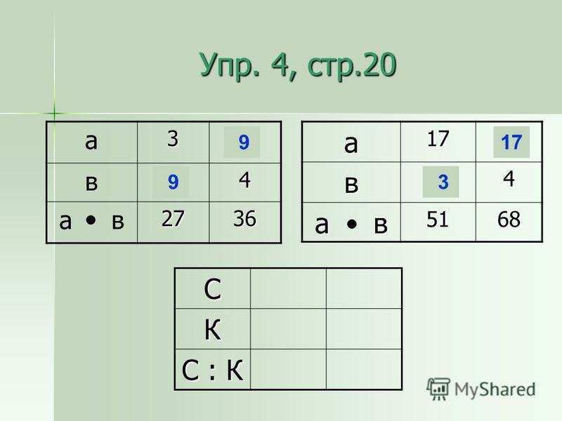 Упр. 4, стр.20 а 3 в 4 а в 2736 а 17 в 4 5168 СК С : К 9 9 3 17