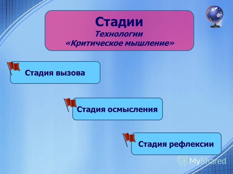 Стадии Технологии «Критическое мышление» Стадия вызова Стадия осмысления Стадия рефлексии