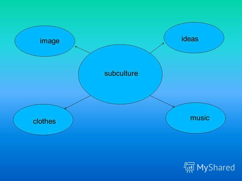 subculture image ideas clothes music