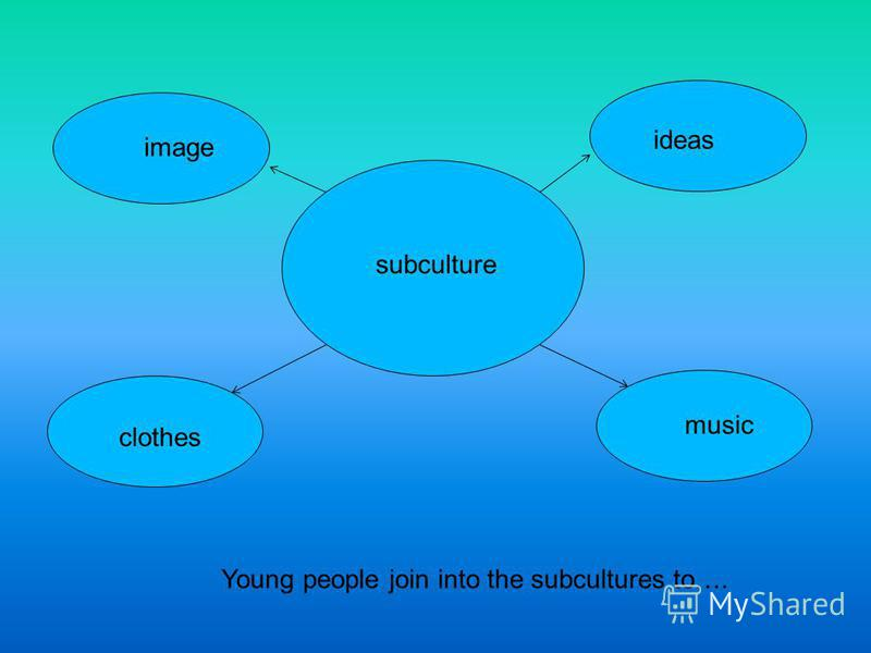 subculture image ideas clothes music Young people join into the subcultures to….