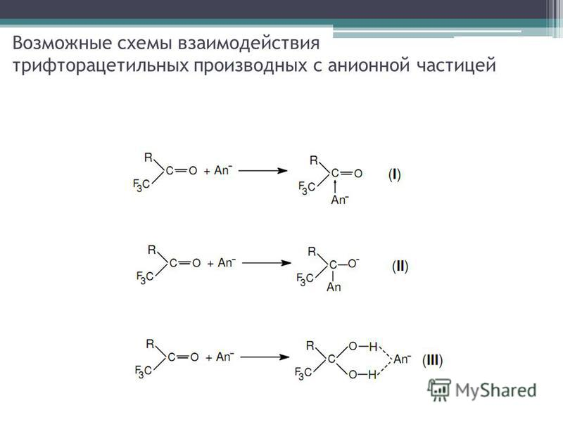 Возможные схемы взаимодействия трифторацетильных производных с анионной частицей
