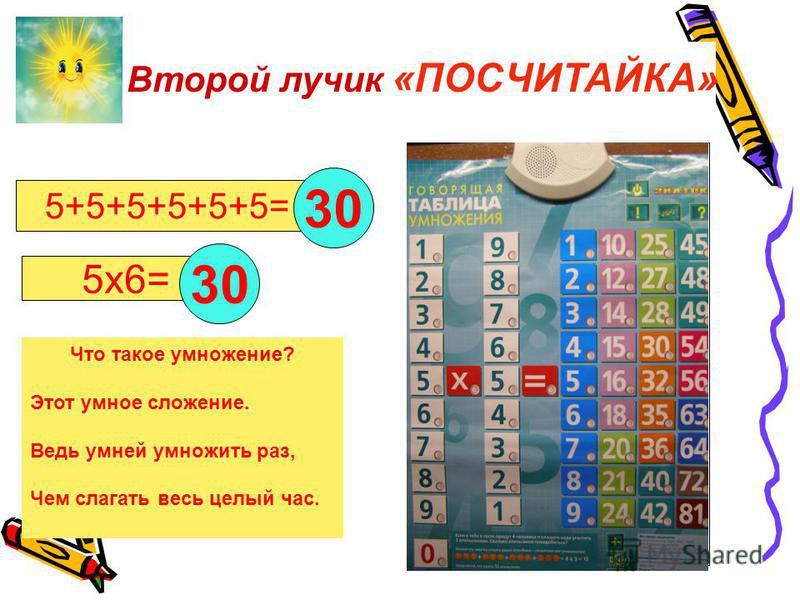 5+5+5+5+5+5= 5 х 6= –.–. Что такое умножение? Этот умное сложение. Ведь умней умножить раз, Чем слагать весь целый час. 30 Второй лучик «ПОСЧИТАЙКА»