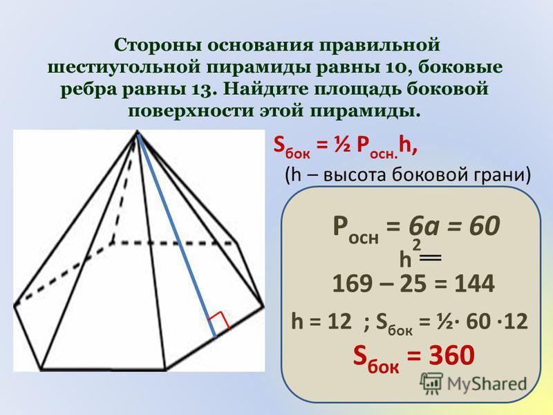 Стороны основания правильной шестиугольной пирамиды равны 10, боковые ребра равны 13. Найдите площадь боковой поверхности этой пирамиды. S бок = ½ Р осн. h, (h – высота боковой грани) h2h2 169 – 25 = 144 Р осн = 6a = 60 h = 12 ; S бок = ½ 60 12 S бок