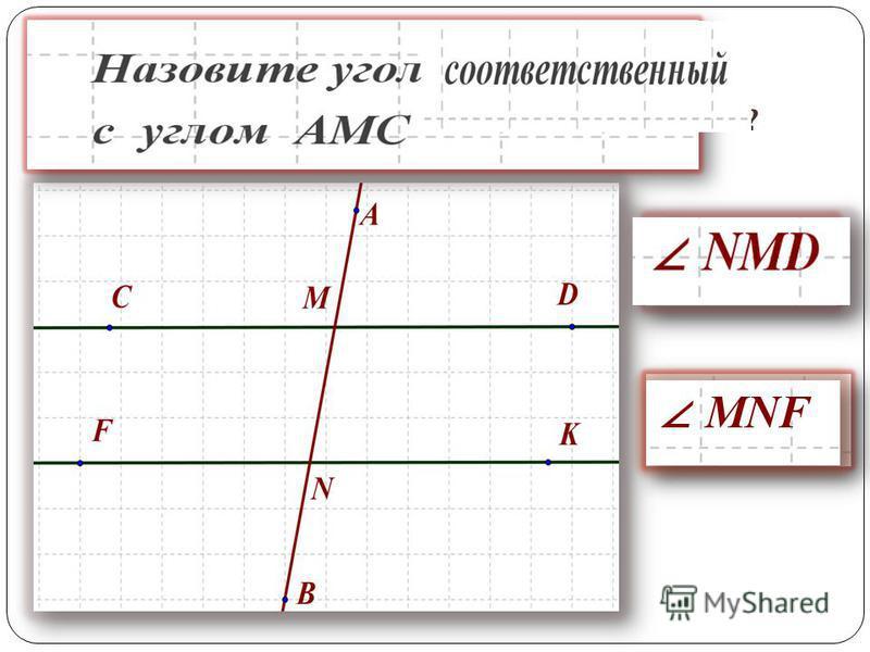 Устная работа Какие прямые называются параллельными ?