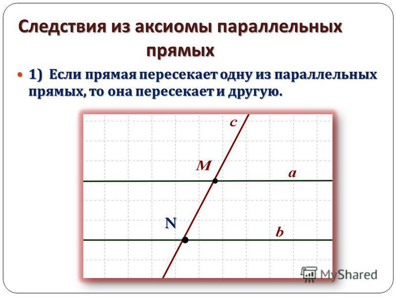 Следствия из аксиомы параллельных прямых 1) Если прямая пересекает одну из параллельных прямых, то она пересекает и другую. 1) Если прямая пересекает одну из параллельных прямых, то она пересекает и другую. N