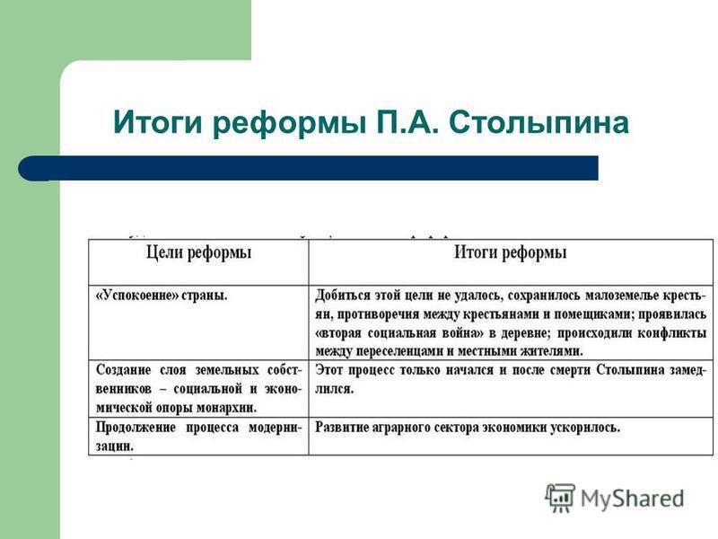 Итоги реформы П.А. Столыпина