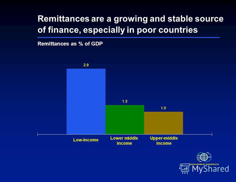 Remittances are a growing and stable source of finance, especially in poor countries Remittances as % of GDP