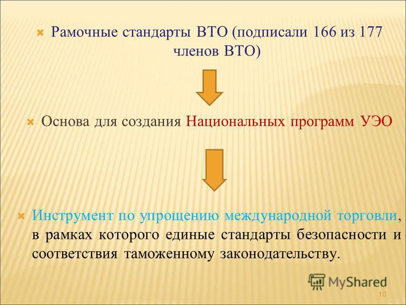 Презентация на тему СЫСОЕВА Инна Николаевна ПРАВОВОЙ СТАТУС  10 10