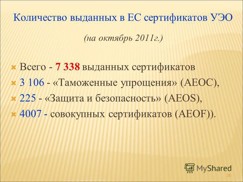Количество выданных в ЕС сертификатов УЭО (на октябрь 2011 г.) Всего - 7 338 выданных сертификатов 3 106 - «Таможенные упрощения» (AEOC), 225 - «Защита и безопасность» (AEOS), 4007 - совокупных сертификатов (AEOF)). 30