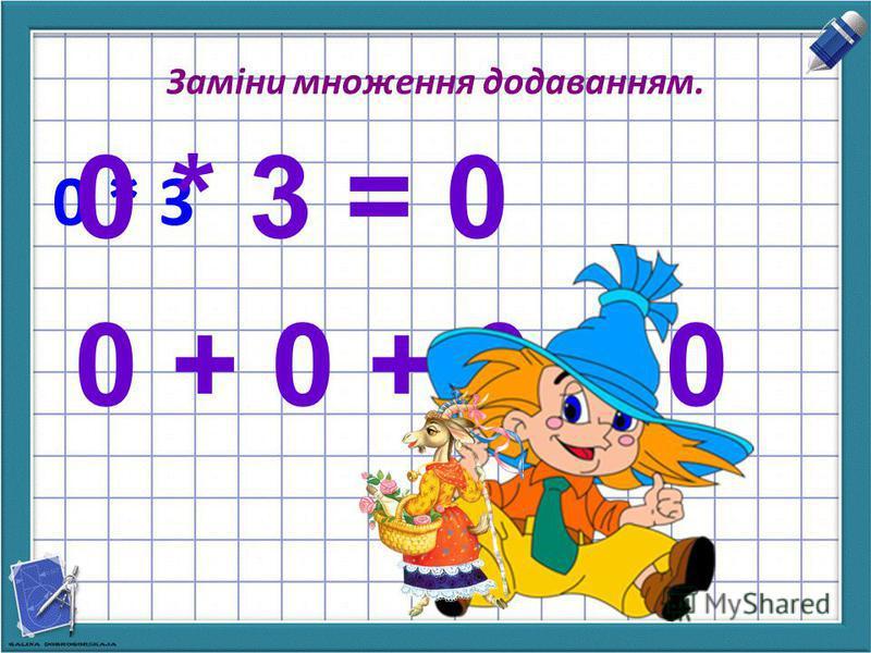 Заміни множення додаванням. 0 * 3 0 * 3 = 0 0 + 0 + 0 = 0