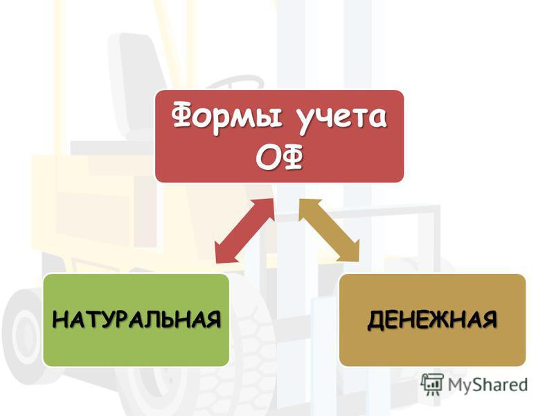 Формы учета ОФ ДЕНЕЖНАЯ НАТУРАЛЬНАЯ