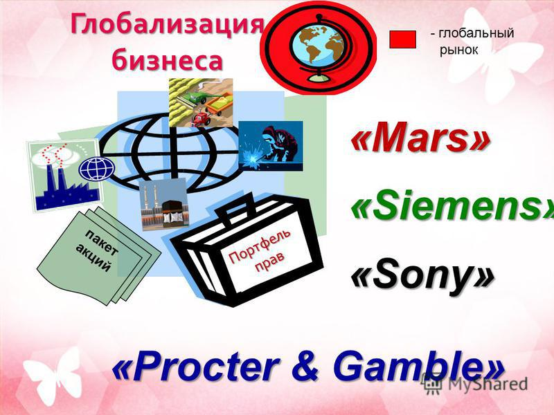Глобализация бизнеса - глобальный рынок Портфельправ пакет акций «Mars» «Siemens» «Sony» «Procter & Gamble»