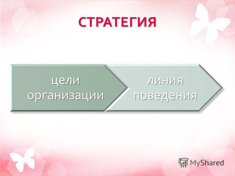 СТРАТЕГИЯ цели организации линия поведения