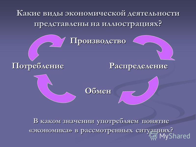 Производство Потребление Распределение Обмен В каком значении употребляем понятие «экономика» в рассмотренных ситуациях?