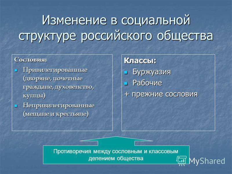 Изменение в социальной структуре российского общества Сословия: Привилегированные (дворяне, почетные граждане, духовенство, купцы) Привилегированные (дворяне, почетные граждане, духовенство, купцы) Непривилегированные (мещане и крестьяне) Непривилеги