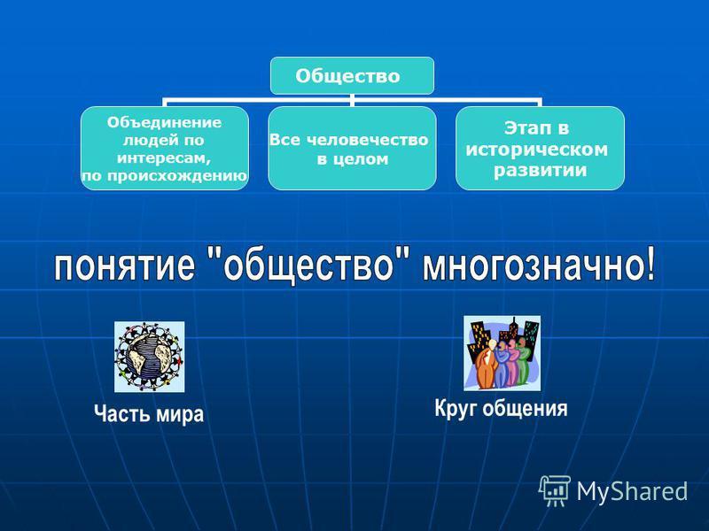 Общество Объединение людей по интересам, по происхождению Все человечество в целом Этап в историческом развитии Круг общения Часть мира